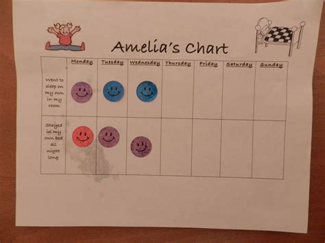 printable reward chart for staying in bed 10 best images of sleep sticker charts for toddlers