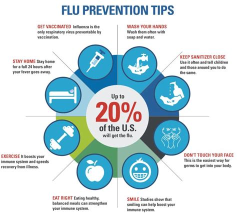 Finding Ways To Keep Up With Tips by 42 Best Stomp The Flu Images On Flu Prevention