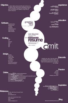 cv on pinterest resume graphic design resume and