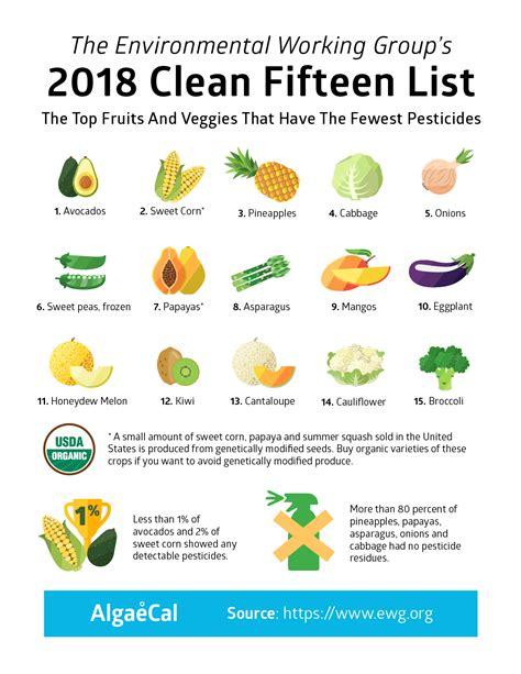 Printable Dozen List 2018 ewg s 2018 dozen and clean fifteen lists plus how