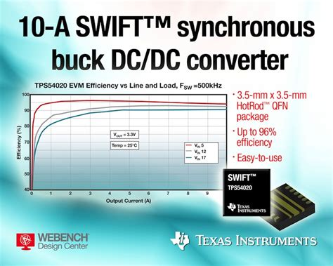 high voltage high power density dc dc converter for capacitor charging applications step dc dc converter with integrated mosfets touts