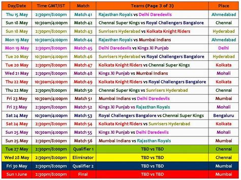 time table ipl 2017 2017 ipl time table images newhairstylesformen2014 com