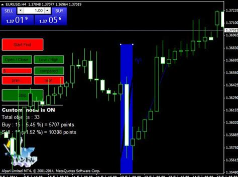candlestick pattern scanner mt4 download candlestick chart patterns indicator free forex
