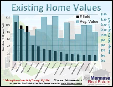 best home values in florida 28 images sw florida real