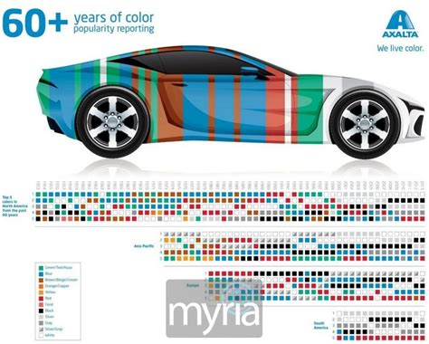 Home Decor Trends History by Colorful Trends What Are The Most Popular Car Colors Myria