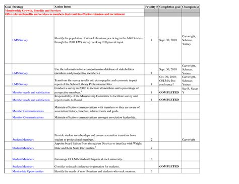 search results for strategic action plan template