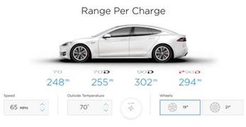 Electric Vehicles Kwh Per Km Tesla Model S 90d Now Gets 302 Mile Range From Epa