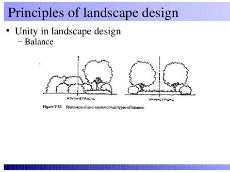 unity relative layout hort design