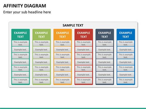 affinity diagram template free affinity diagram template excel