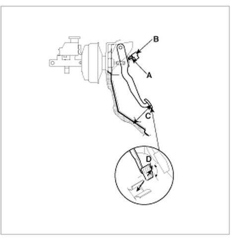 Kia Sportage Brake Switch Steps To Change Stop L Switch On A 2006 Kia Sportage