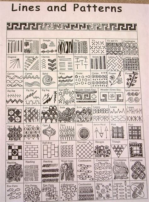pattern and line worksheets lines and patterns i made a similar poster for the kids