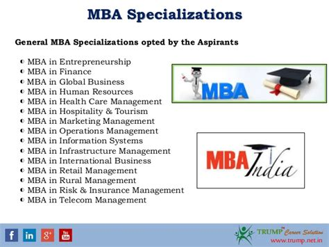 Mba Specializations List In India by Is Doing Mba A Investement