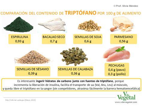 alimentos que contienen tript fano crackers de semillas de lino salados deshidratados raw