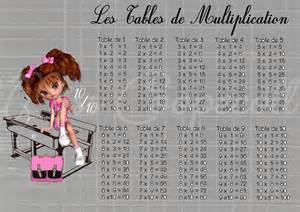 multiplication arrays worksheets abitlikethis