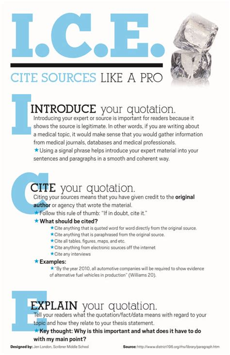 Citing Sources In Essay by Texts Middle And Student On