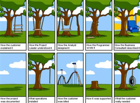 design thinking jokes 99 jokes only web designers will love and understand