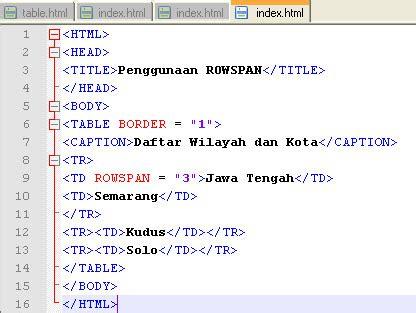membuat link dalam tabel html ona green