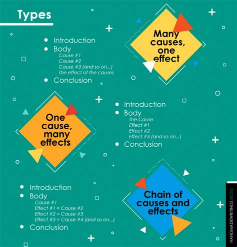 Cause And Effect Essay Tips by Cause And Affect Essay Custody Officer Cover Letter Describe Yourself Essay Sle