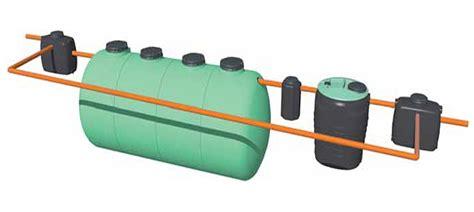 dimensionamento vasca di prima pioggia impianto di prima pioggia con accumulo stam ecologia