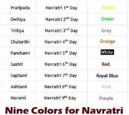 Calendar 2018 Navratri Navratri Colors 2017 9 Colors Of Navratri 2017