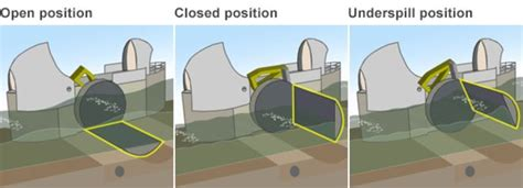 thames barrier design construction photo thames barrier holding back tidal surge