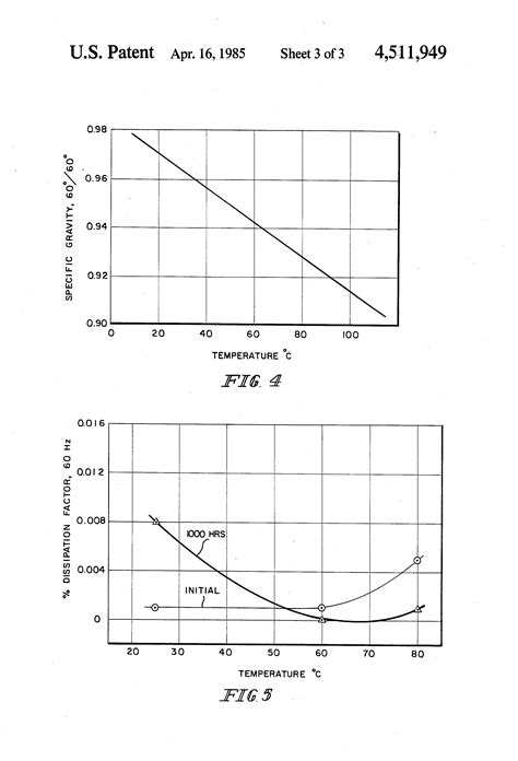 capacitor dielectric fluid patent us4511949 aromatic dielectric fluid for a capacitor patents