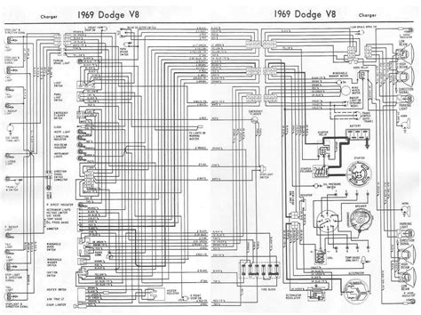 dodge charger   complete electrical wiring diagram   wiring diagrams