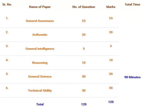 pattern grader salary what is the approximate salary of a loco pilot in indian