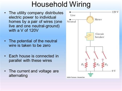 28 house wiring neutral 188 166 216 143
