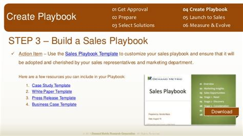 sales playbook template sales enablement plan methodology