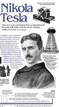 Tesla Autobiography Pdf Nikola Tesla Vintage Books Patents Coil My Inventions