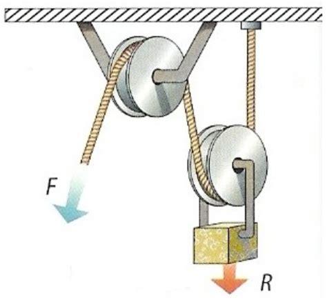 imagenes reales fantasticas fijas y moviles mecanismos movimiento lineal mecanismos de transmision