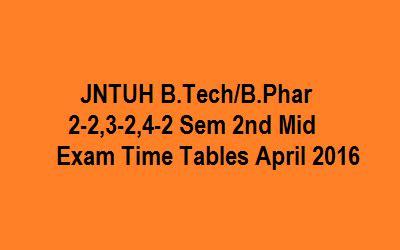 Jntu Mba 2nd Sem Results 2016 by Jntu Hyd B Tech B Pharmacy 2 2 3 2 4 2 Sem 2nd Mid