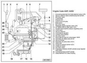 vw 1 8t engine diagram hoses vw free engine image for user manual