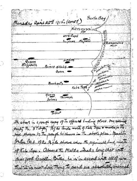 Nicoles Diary Revealed Hollyscoop by Anzac Landing Horrors Revealed In Diary Of Who