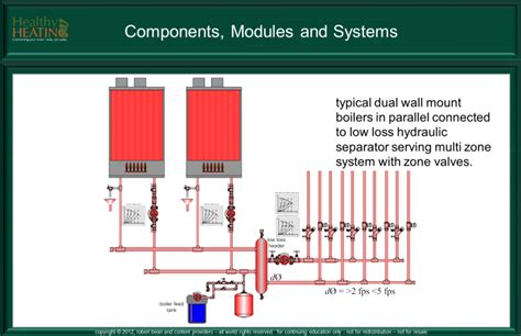 design low loss header hydronic components modules and systems