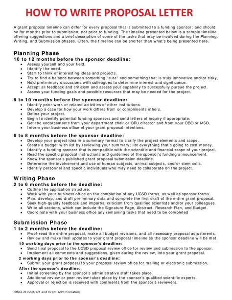 cover letter for project proposal grant analyst cover letter