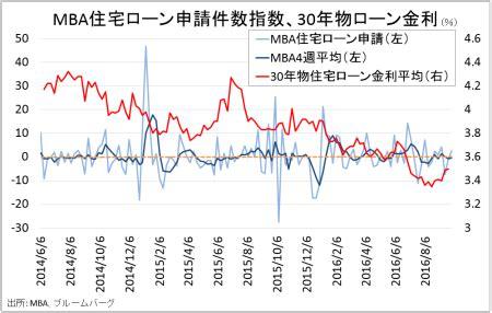 Adp Mba by 米9月adp全国雇用者数は5ヵ月ぶり低水準 完全雇用の接近が背景か アゴラ
