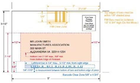 Postcard Design In Indesign For Postcard Marketing Success Direct Mail Template Indesign