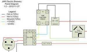 wiring help pid ssr issues home brew forums