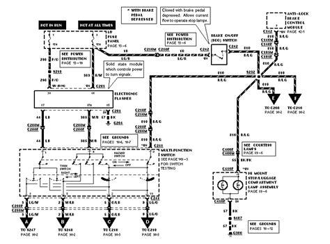 97 mustang headlight switch wiring diagram wiring