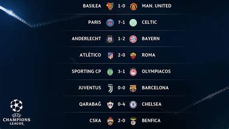 champions league resultados  clasificacion de la jornada  de la liga de campeones marcacom