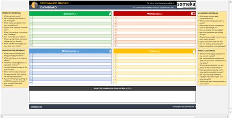 swot analysis exle swot analysis template printable and free excel spreadsheet