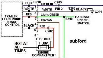 brake controler trailer brake controller wiring diagram universal exle detail ideas best