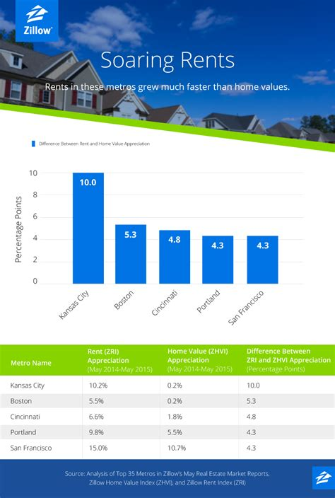 homes for sale charlottesville va 5 places where rising