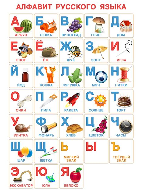 printable russian alphabet flash cards russian alphabet retina for ipad 3 by bodik87 on deviantart