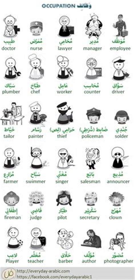 learning arabic...insh'allah on pinterest | in arabic