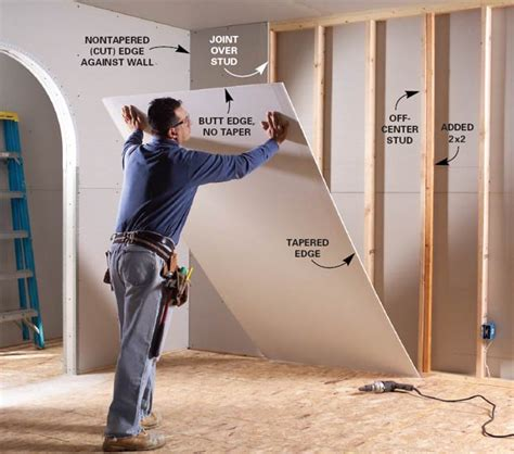 Drywall Estimating by Drywalls Modern Construction Techniques A Useful Resource On Construction Technology