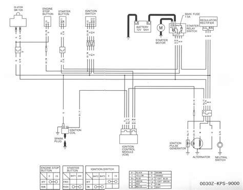 honda cfr 450 wire diagram photos wiring diagram ideas