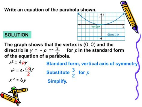 Write Vertex Form Of Parabola Calculator